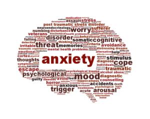 anxiety symptoms in teens